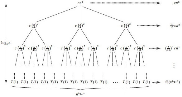 Ics 311 7 Divide Conquer And Analysis Of Recurrences